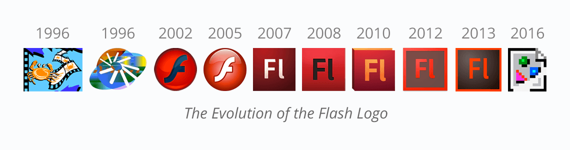 The Evolution of the Flash Logo
