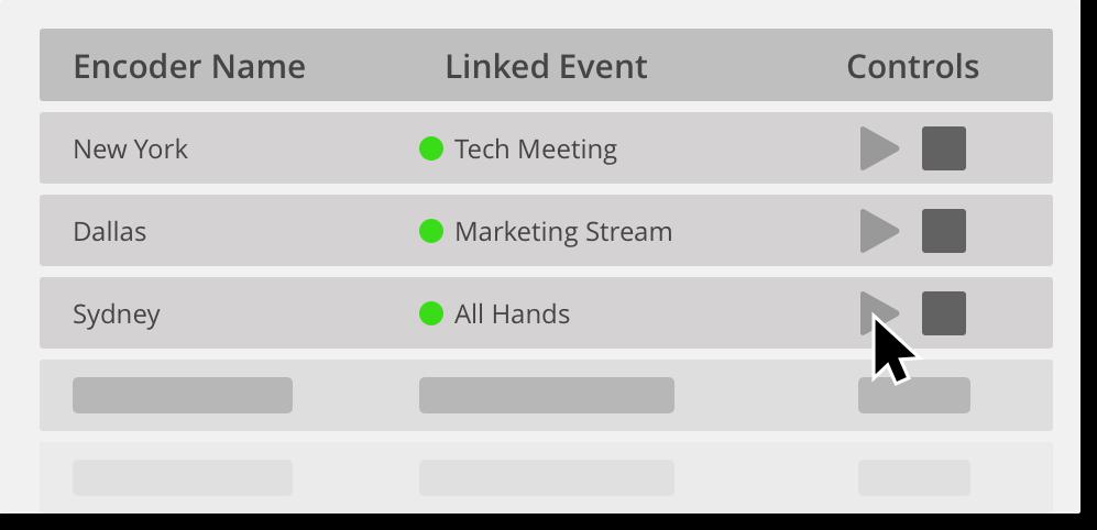 Live Streaming Encoder Remote Control